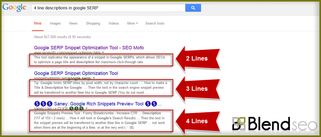 📊 4 Line Long Descriptions in Google SERPs